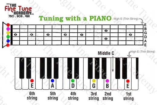 Tuning With A Piano